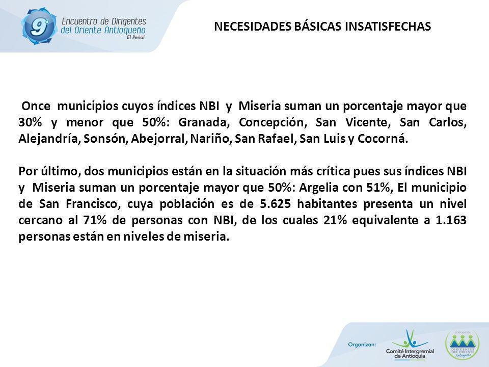 PROYECCIONES POBLACIONALES DANE 2012 – ANÁLISIS DE PRODEPAZ