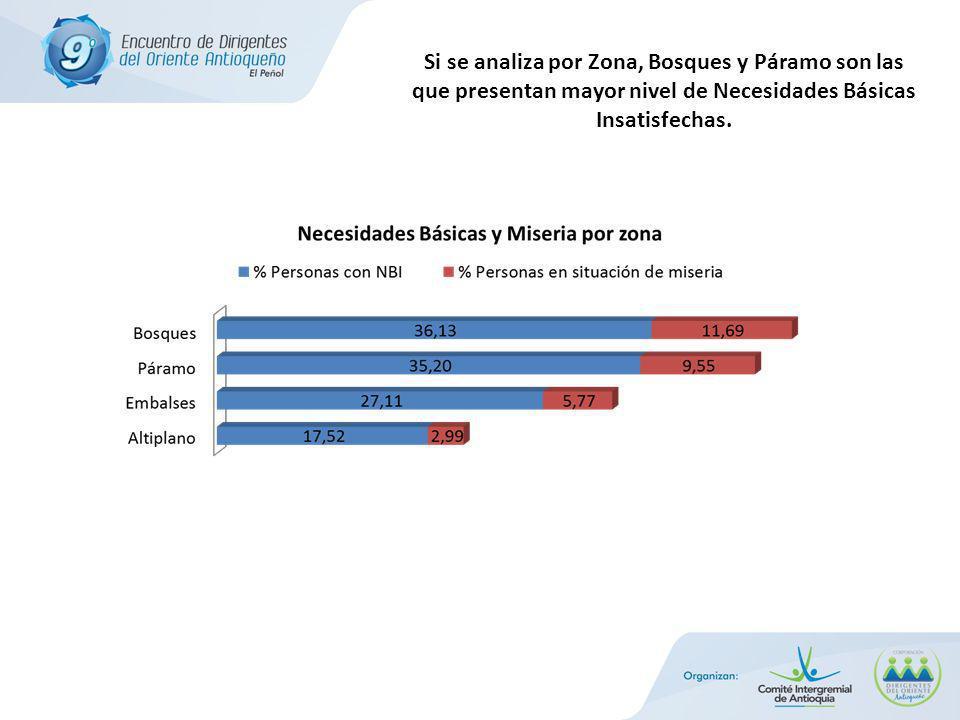 De acuerdo con la medición de SIRPAZ 2012, estudio de calidad de vida percibido por la población realizado en el primer semestre del año anterior, se observan algunos indicadores que evidencian las asimetrías entre las diferentes zonas.