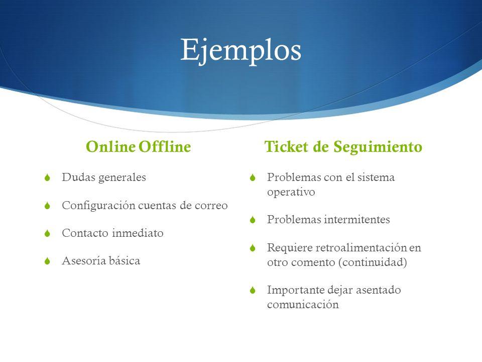Ejemplos Online Offline Dudas generales Configuración cuentas de correo Contacto inmediato Asesoría básica Ticket de Seguimiento Problemas con el sistema operativo Problemas intermitentes Requiere retroalimentación en otro comento (continuidad) Importante dejar asentado comunicación
