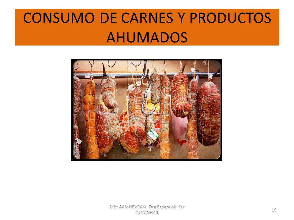 CONSUMO DE CARNES Y PRODUCTOS AHUMADOS 19 Mht AAMHEVRAKI, Drg Esparavel Har DUYANHAR