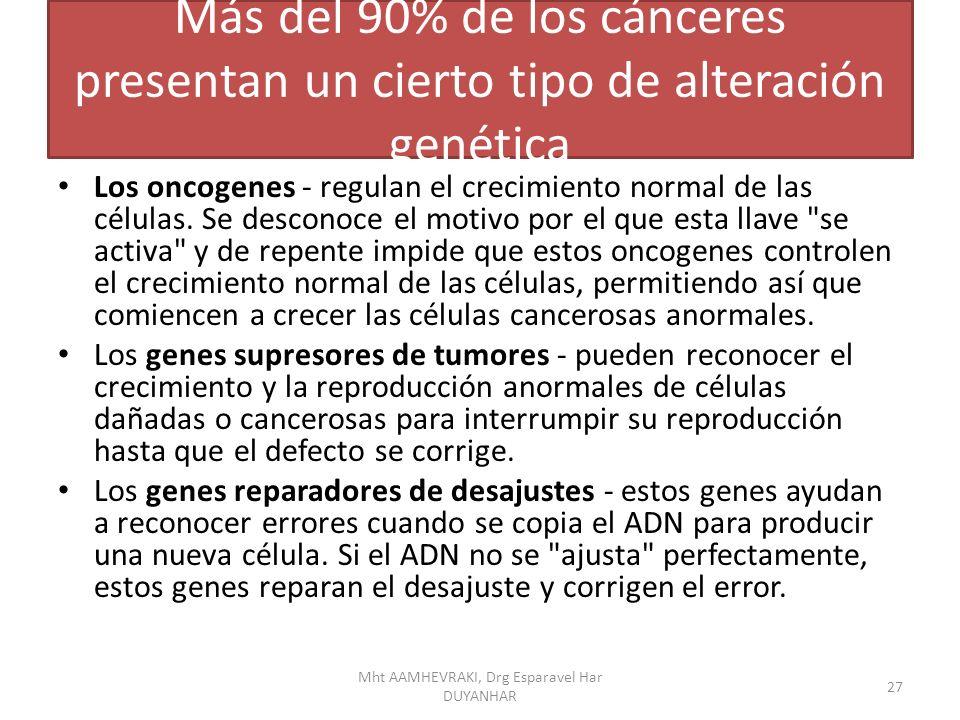Más del 90% de los cánceres presentan un cierto tipo de alteración genética Los oncogenes - regulan el crecimiento normal de las células.