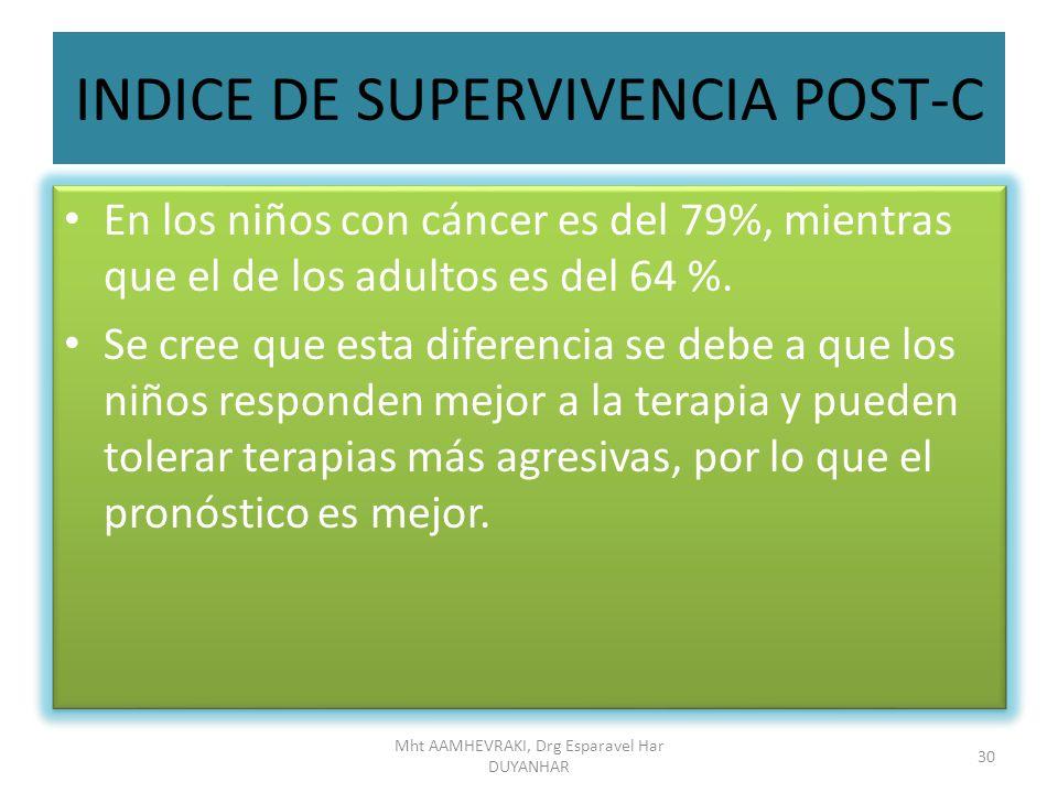 INDICE DE SUPERVIVENCIA POST-C En los niños con cáncer es del 79%, mientras que el de los adultos es del 64 %. Se cree que esta diferencia se debe a q