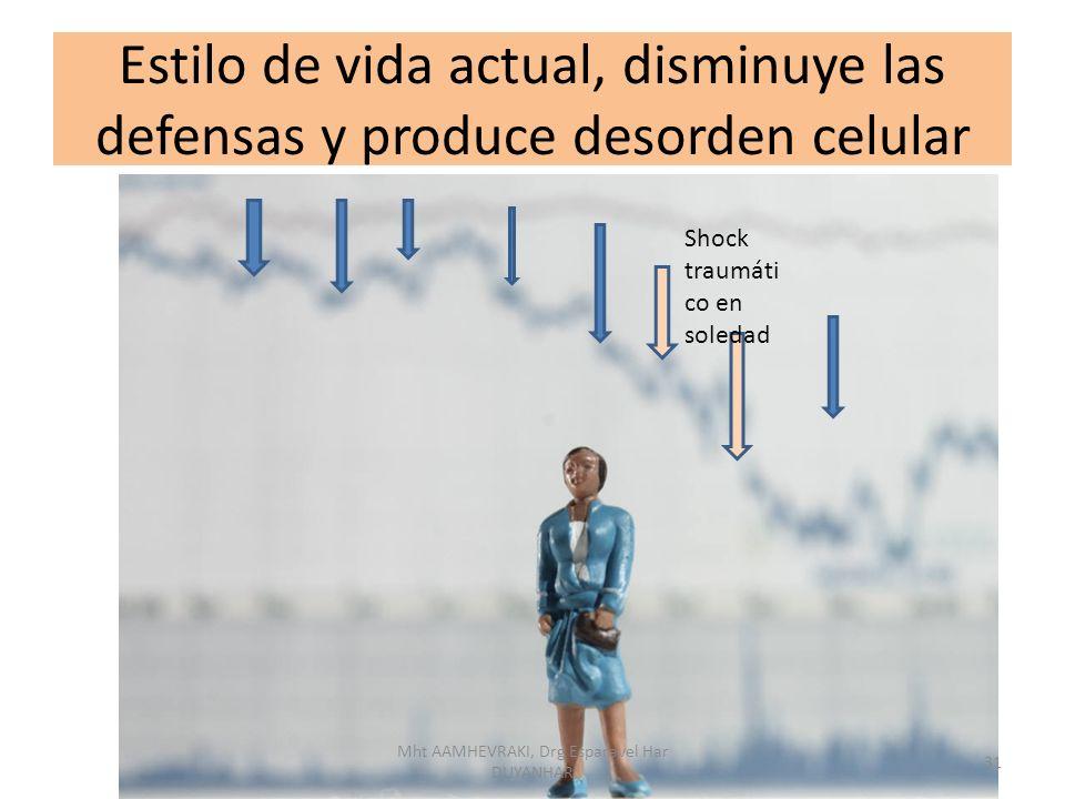 Estilo de vida actual, disminuye las defensas y produce desorden celular Shock traumáti co en soledad 31 Mht AAMHEVRAKI, Drg Esparavel Har DUYANHAR