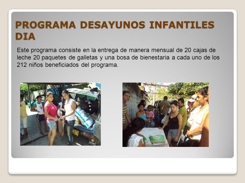 PROGRAMA DESAYUNOS INFANTILES DIA Este programa consiste en la entrega de manera mensual de 20 cajas de leche 20 paquetes de galletas y una bosa de bi