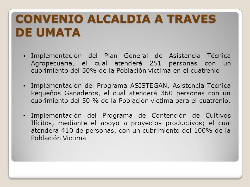 CONVENIO ALCALDIA A TRAVES DE UMATA Implementación del Plan General de Asistencia Técnica Agropecuaria, el cual atenderá 251 personas con un cubrimien