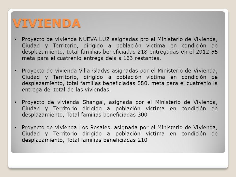 VIVIENDA Proyecto de vivienda NUEVA LUZ asignadas pro el Ministerio de Vivienda, Ciudad y Territorio, dirigido a población victima en condición de des