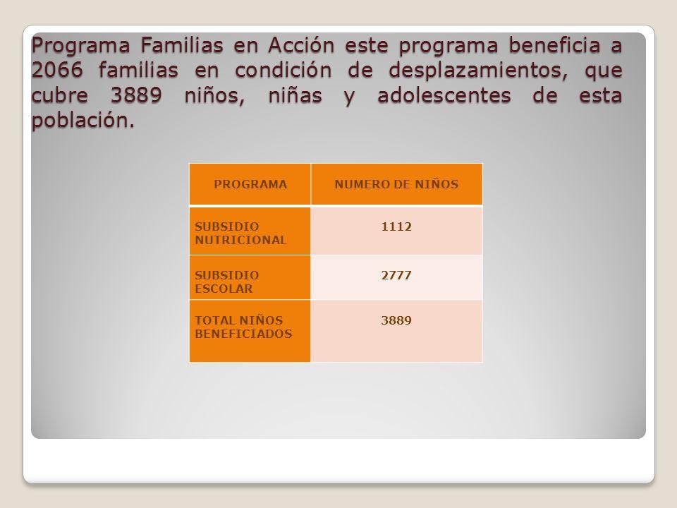 Programa Familias en Acción este programa beneficia a 2066 familias en condición de desplazamientos, que cubre 3889 niños, niñas y adolescentes de est