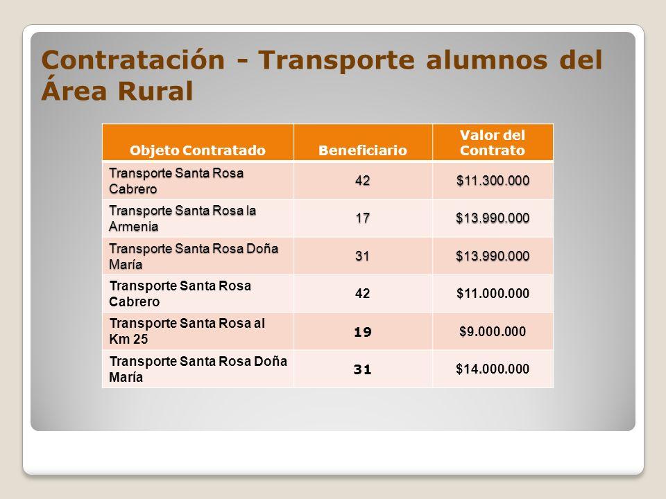 Contratación - Transporte alumnos del Área Rural Objeto ContratadoBeneficiario Valor del Contrato Transporte Santa Rosa Cabrero 42$11.300.000 Transpor