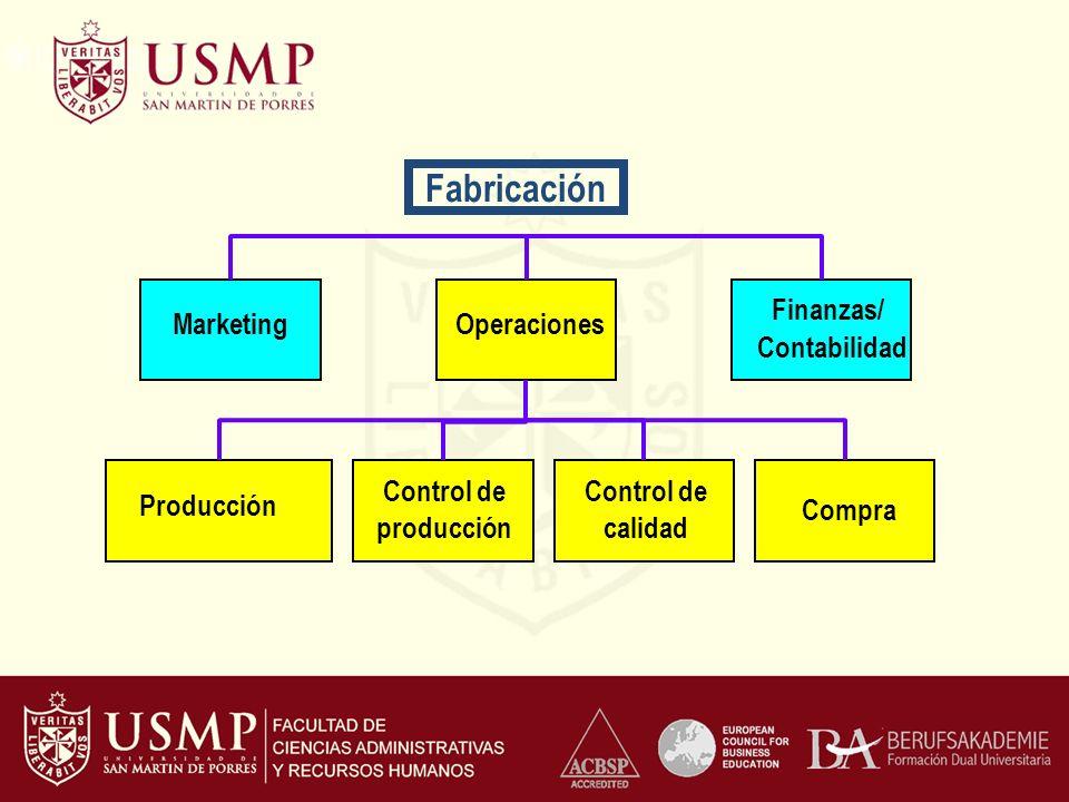 Operaciones Finanzas/ Contabilidad Marketing Control de producción Producción Control de calidad Compra Fabricación