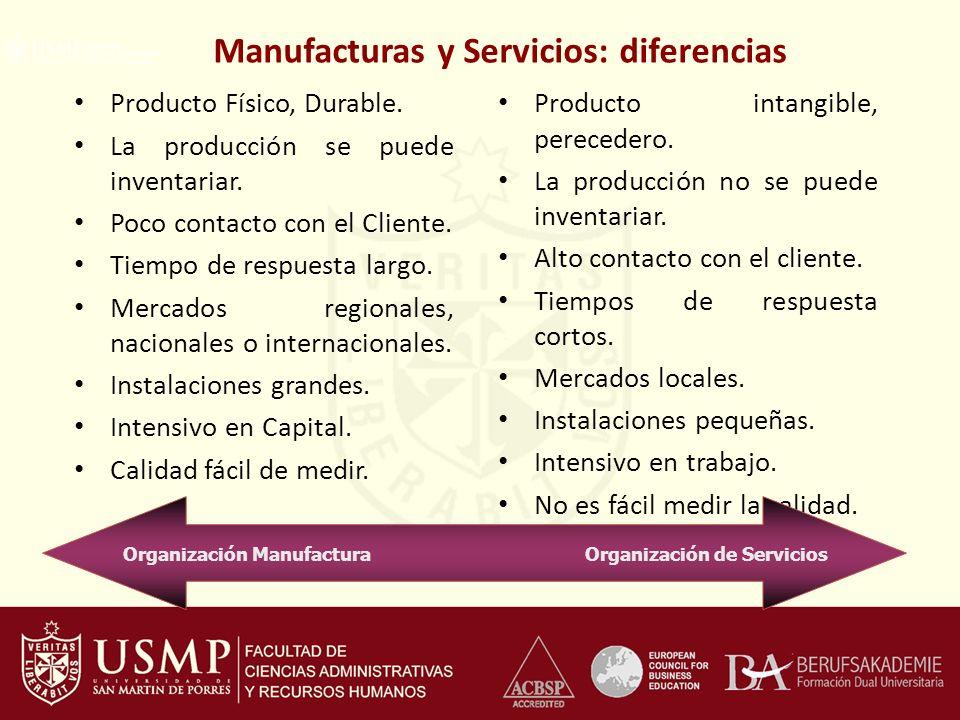 Manufacturas y Servicios: diferencias Producto Físico, Durable. La producción se puede inventariar. Poco contacto con el Cliente. Tiempo de respuesta