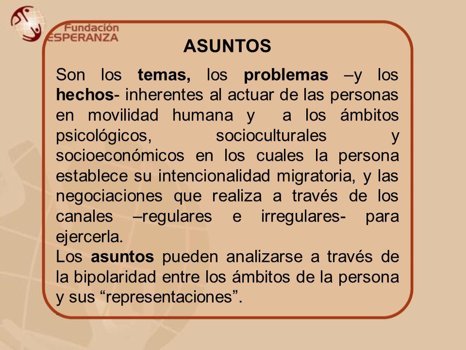 ASUNTOS Son los temas, los problemas –y los hechos- inherentes al actuar de las personas en movilidad humana y a los ámbitos psicológicos, sociocultur