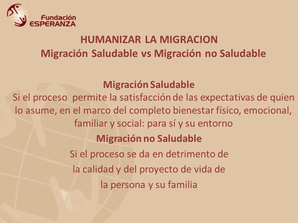 HUMANIZAR LA MIGRACION Migración Saludable vs Migración no Saludable Migración Saludable Si el proceso permite la satisfacción de las expectativas de