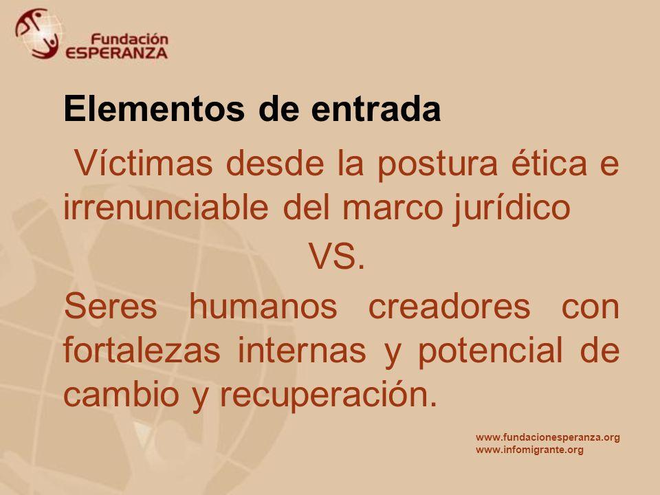 Elementos de entrada Víctimas desde la postura ética e irrenunciable del marco jurídico VS. Seres humanos creadores con fortalezas internas y potencia