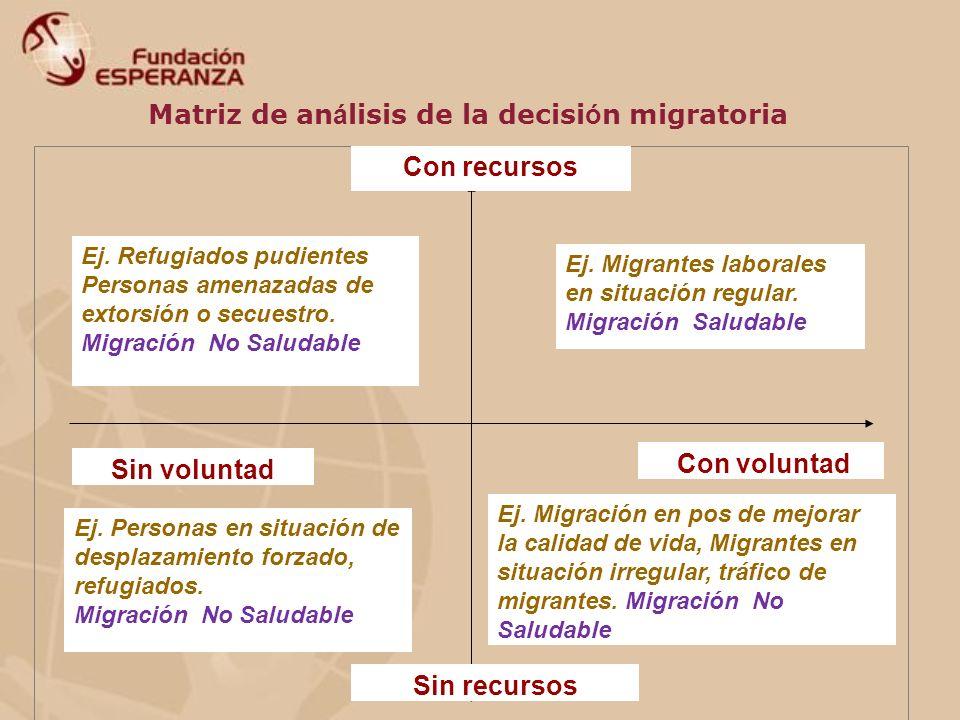 TRABAJO EN RED MESA DE MOVILIDAD HUMANA REGIÓN COSTA www.fundacionesperanza.org www.infomigrante.org