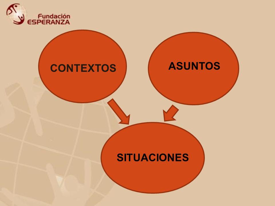 LOS CONTEXTOS - Geodemográficos: Territorio Población - Sociopolíticos: Políticas Públicas Actores Institucionale s