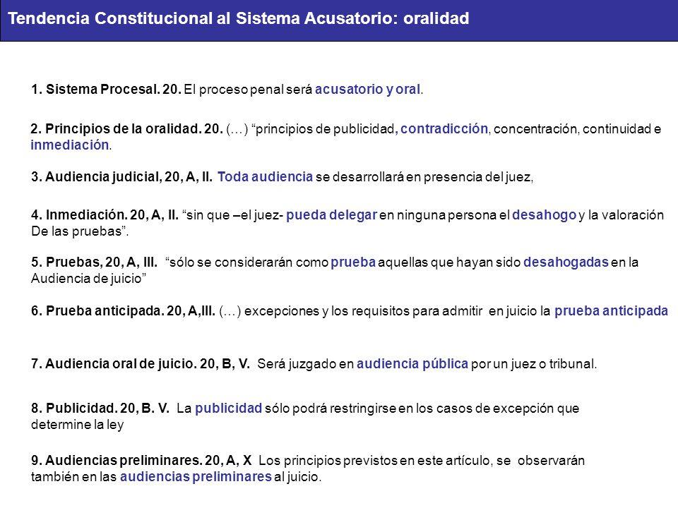 1. Sistema Procesal. 20. El proceso penal será acusatorio y oral. 2. Principios de la oralidad. 20. (…) principios de publicidad, contradicción, conce