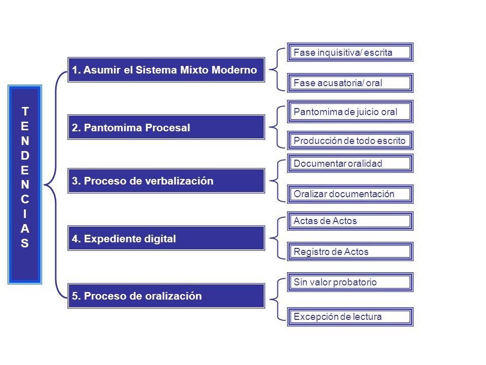TENDENCIASTENDENCIAS 1. Asumir el Sistema Mixto Moderno 2. Pantomima Procesal 3. Proceso de verbalización 4. Expediente digital 5. Proceso de oralizac
