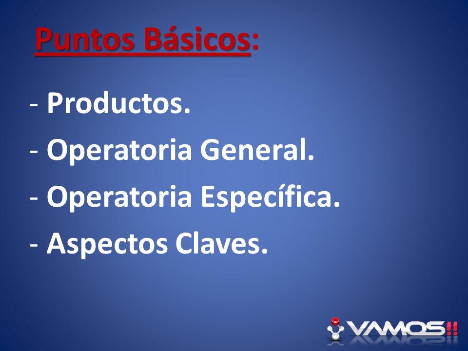 -Productos. -Operatoria General. -Operatoria Específica. -Aspectos Claves. Puntos Básicos Puntos Básicos: