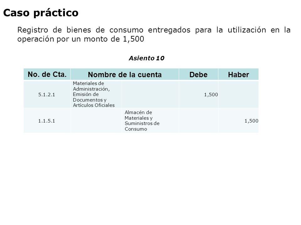 Caso práctico Registro de bienes de consumo entregados para la utilización en la operación por un monto de 1,500 Asiento 10 No. de Cta. Nombre de la c