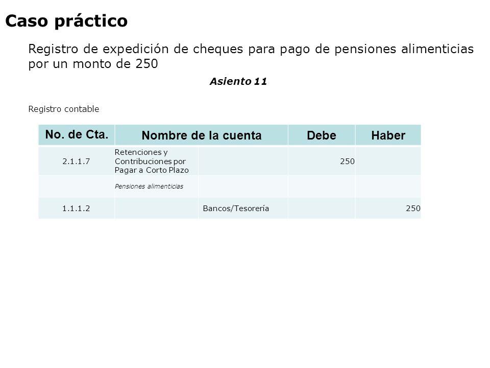 Caso práctico Registro de expedición de cheques para pago de pensiones alimenticias por un monto de 250 Asiento 11 No. de Cta. Nombre de la cuentaDebe