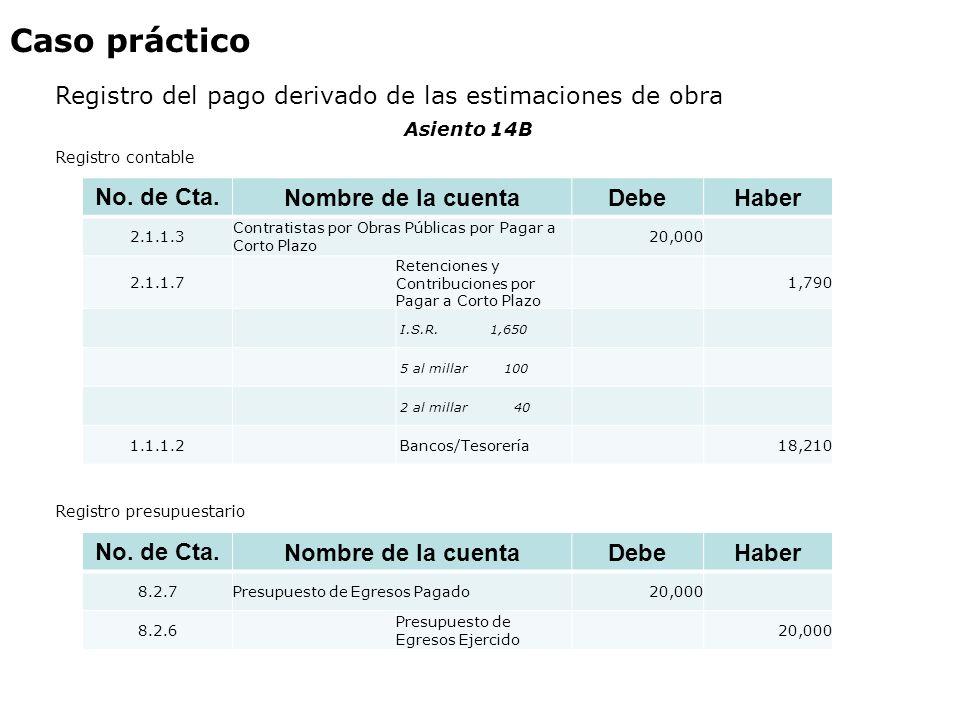 No. de Cta. Nombre de la cuentaDebeHaber 2.1.1.3 Contratistas por Obras Públicas por Pagar a Corto Plazo 20,000 2.1.1.7 Retenciones y Contribuciones p