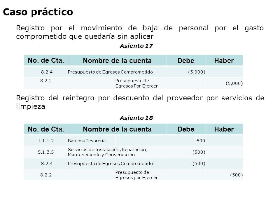 Caso práctico Registro por el movimiento de baja de personal por el gasto comprometido que quedaría sin aplicar No. de Cta. Nombre de la cuentaDebeHab