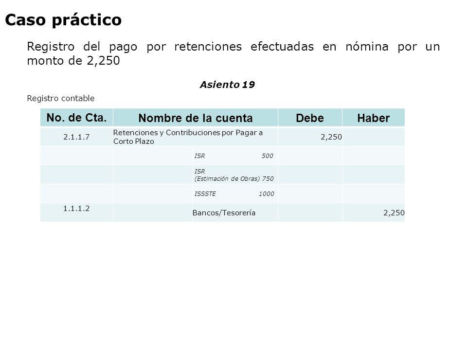 No. de Cta. Nombre de la cuentaDebeHaber 2.1.1.7 Retenciones y Contribuciones por Pagar a Corto Plazo 2,250 ISR 500 ISR (Estimación de Obras) 750 ISSS