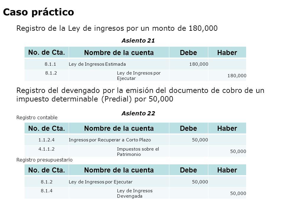 Caso práctico Registro de la Ley de ingresos por un monto de 180,000 No. de Cta. Nombre de la cuentaDebeHaber 8.1.1Ley de Ingresos Estimada180,000 8.1