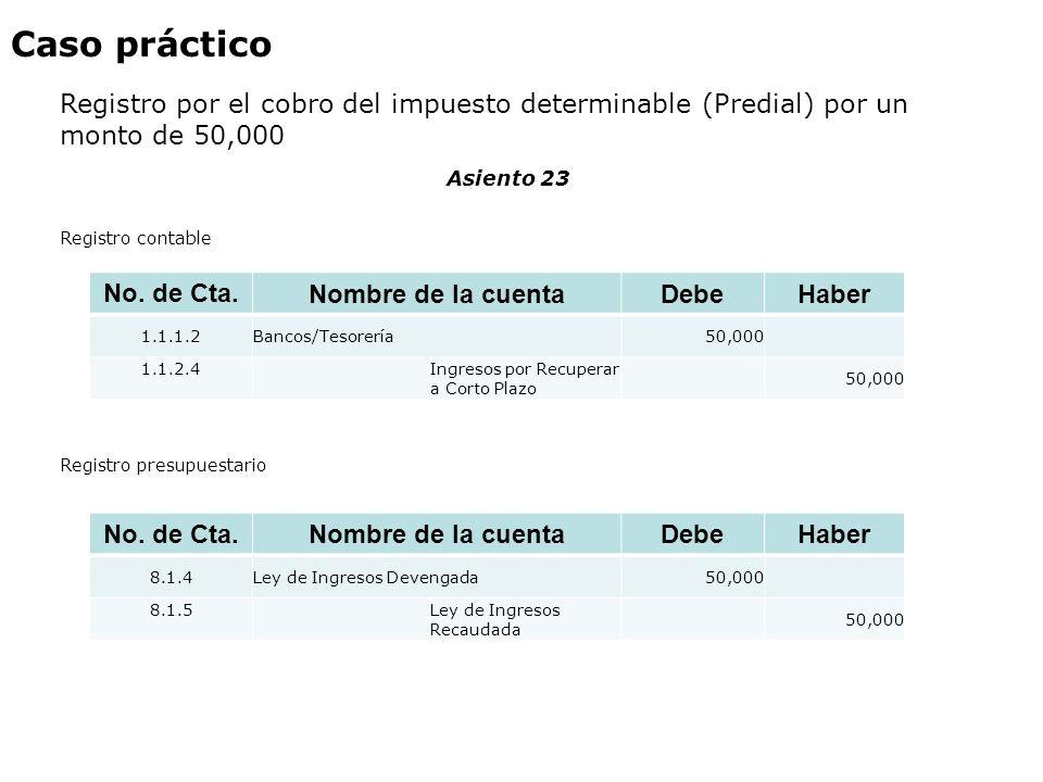Caso práctico Registro por el cobro del impuesto determinable (Predial) por un monto de 50,000 No. de Cta. Nombre de la cuentaDebeHaber 1.1.1.2Bancos/