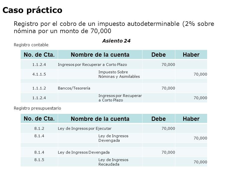 Caso práctico Registro por el cobro de un impuesto autodeterminable (2% sobre nómina por un monto de 70,000 No. de Cta. Nombre de la cuentaDebeHaber 1