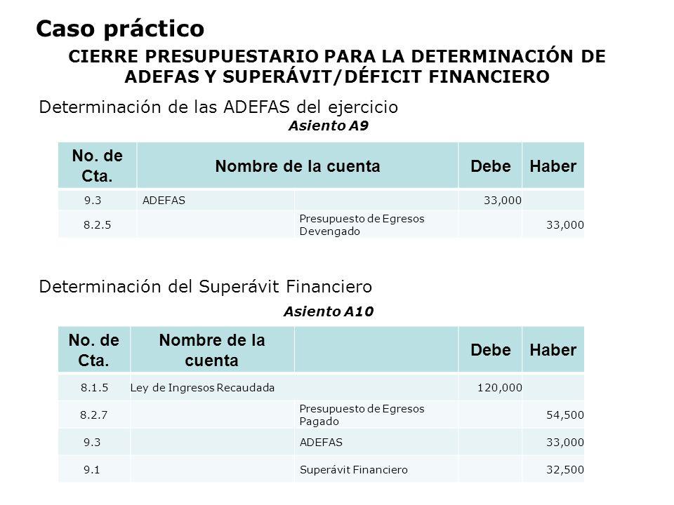 No. de Cta. Nombre de la cuentaDebeHaber 9.3ADEFAS33,000 8.2.5 Presupuesto de Egresos Devengado 33,000 Asiento A9 Determinación de las ADEFAS del ejer