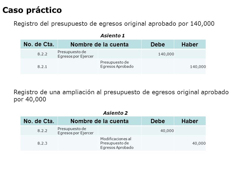 Caso práctico Registro del presupuesto de egresos original aprobado por 140,000 No. de Cta. Nombre de la cuentaDebeHaber 8.2.2 Presupuesto de Egresos
