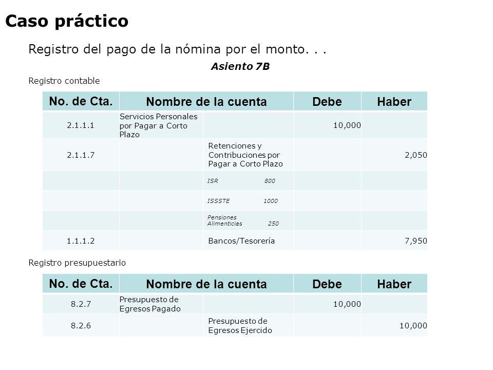 No. de Cta. Nombre de la cuentaDebeHaber 2.1.1.1 Servicios Personales por Pagar a Corto Plazo 10,000 2.1.1.7 Retenciones y Contribuciones por Pagar a