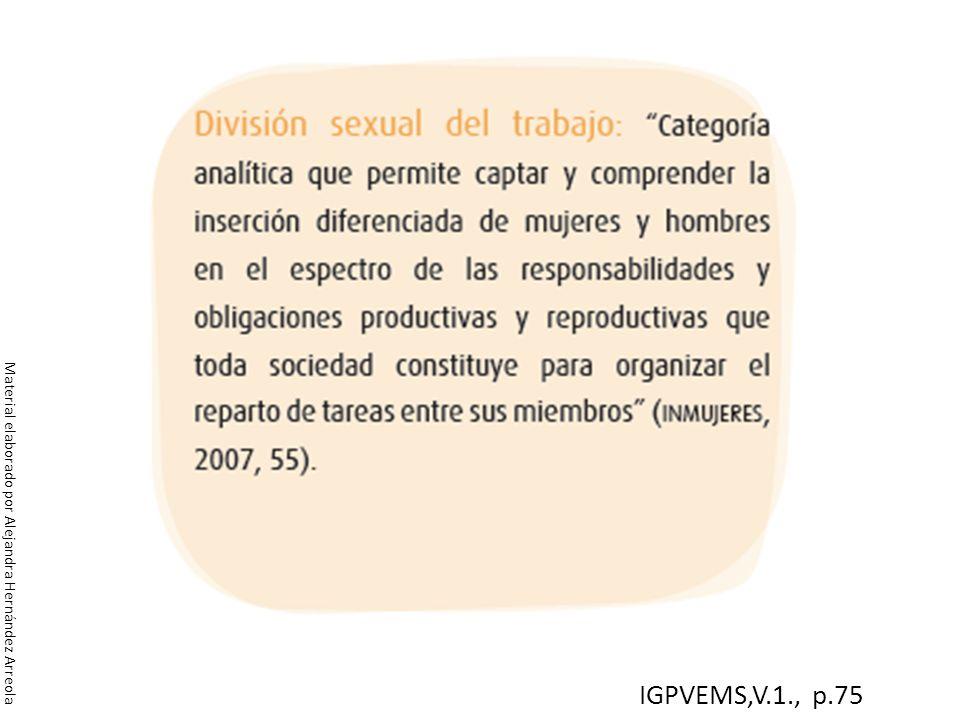IGPVEMS,V.1., p.75 Material elaborado por Alejandra Hernández Arreola