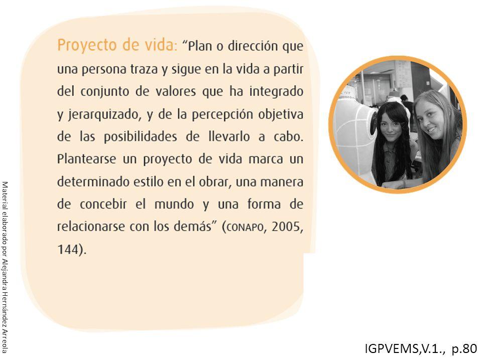 IGPVEMS,V.1., p.80 Material elaborado por Alejandra Hernández Arreola