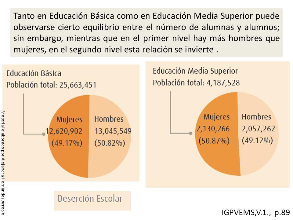 Tanto en Educación Básica como en Educación Media Superior puede observarse cierto equilibrio entre el número de alumnas y alumnos; sin embargo, mient