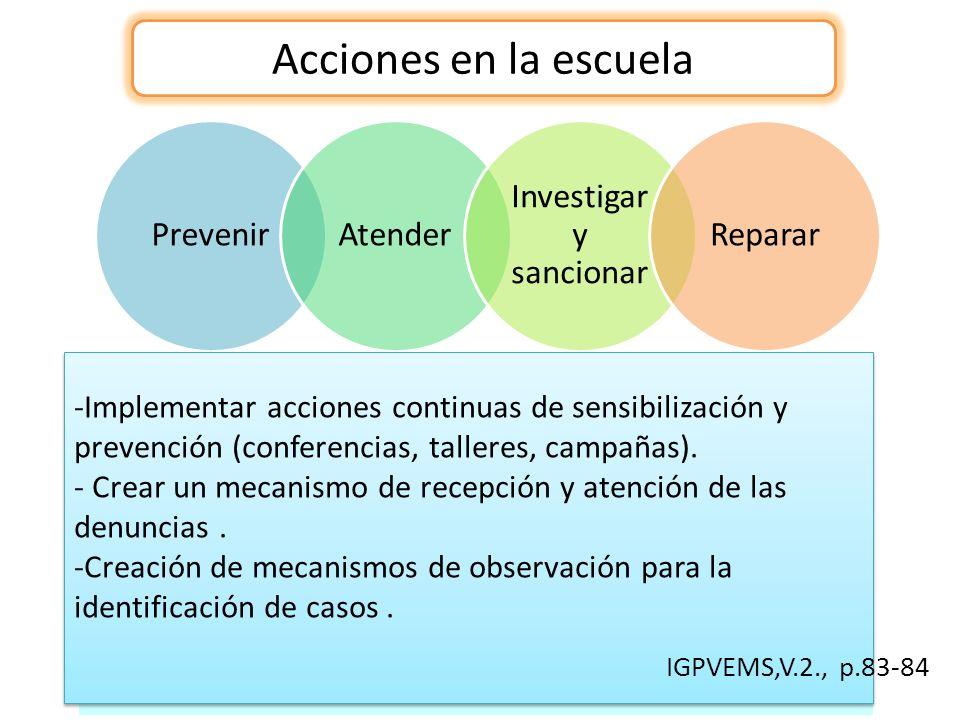 PrevenirAtender Investigar y sancionar Reparar Generar programas constantes de capacitación que garanticen la modificación del status quo que causa y
