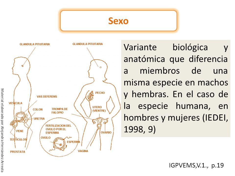 IGPVEMS,V.1., p.19 Sexo Variante biológica y anatómica que diferencia a miembros de una misma especie en machos y hembras. En el caso de la especie hu