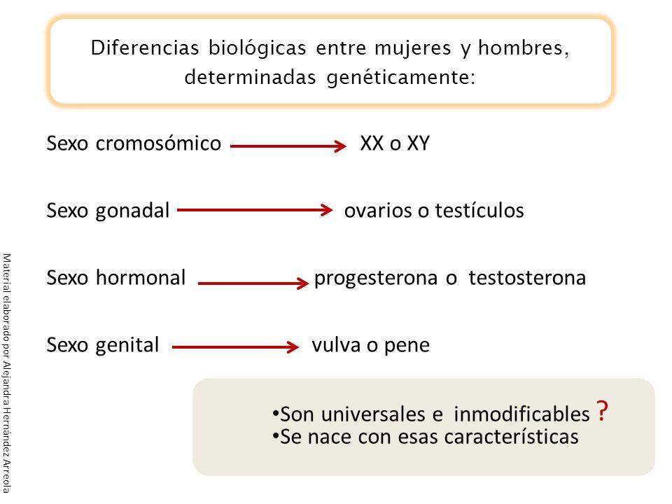 Son universales e inmodificables Se nace con esas características Sexo cromosómico XX o XY Sexo gonadal ovarios o testículos Sexo hormonal progesteron