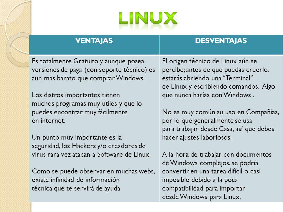 VENTAJASDESVENTAJAS Es totalmente Gratuito y aunque posea versiones de paga (con soporte técnico) es aun mas barato que comprar Windows.