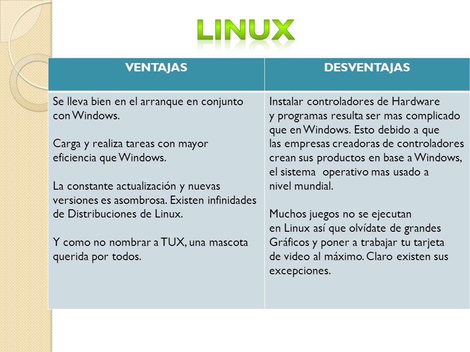 VENTAJASDESVENTAJAS Se lleva bien en el arranque en conjunto con Windows.