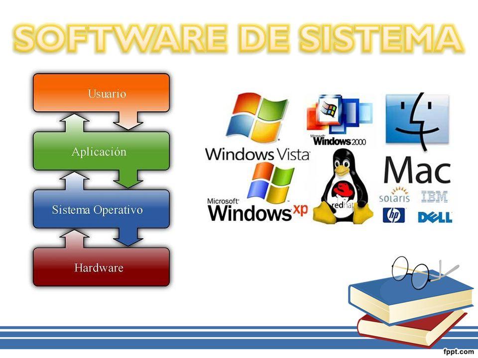 Los sistemas operativos más conocidos son los siguientes: 1) DOS: El famoso DOS, que quiere decir Disk Operating System (sistema operativo de disco), es más conocido por los nombres de PC-DOS y MS-DOS.