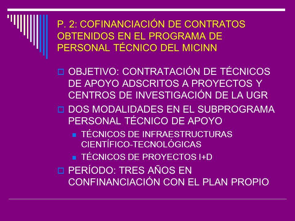 P. 2: COFINANCIACIÓN DE CONTRATOS OBTENIDOS EN EL PROGRAMA DE PERSONAL TÉCNICO DEL MICINN OBJETIVO: CONTRATACIÓN DE TÉCNICOS DE APOYO ADSCRITOS A PROY