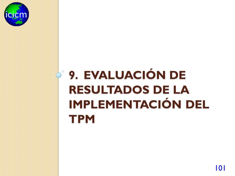 icicm 9. EVALUACIÓN DE RESULTADOS DE LA IMPLEMENTACIÓN DEL TPM 101