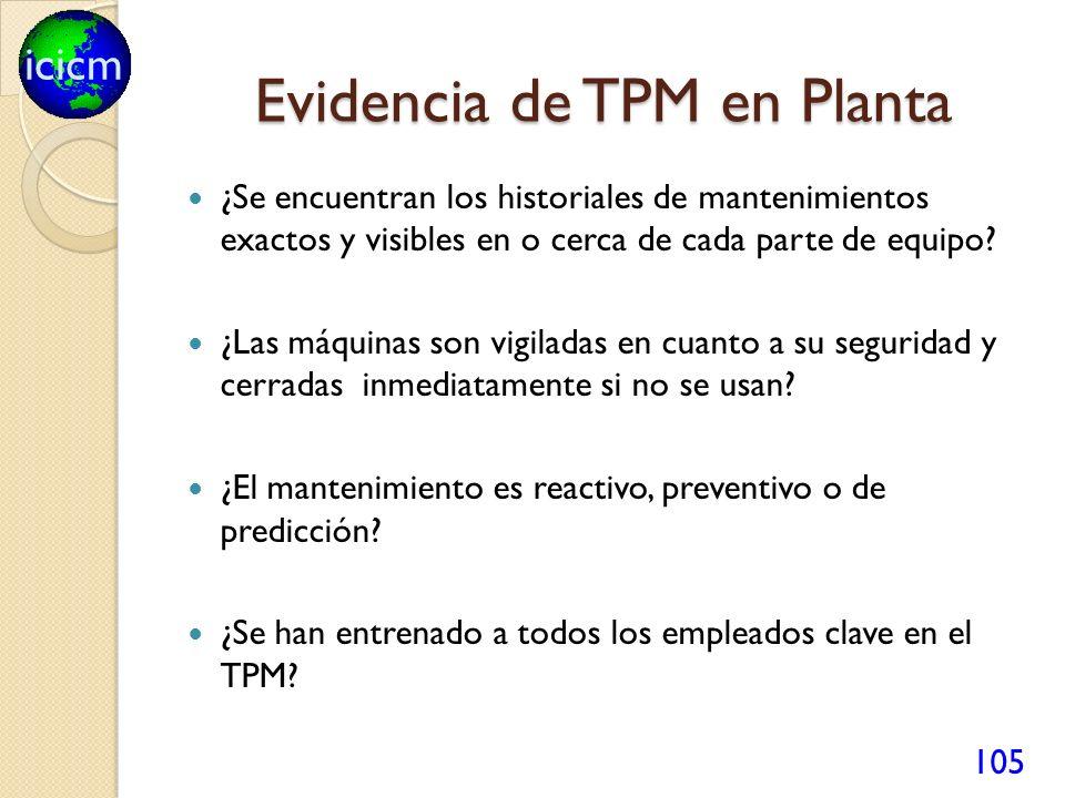 icicm Evidencia de TPM en Planta ¿Se encuentran los historiales de mantenimientos exactos y visibles en o cerca de cada parte de equipo? ¿Las máquinas
