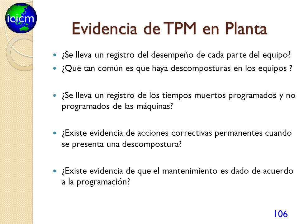 icicm Evidencia de TPM en Planta ¿Se lleva un registro del desempeño de cada parte del equipo? ¿Qué tan común es que haya descomposturas en los equipo