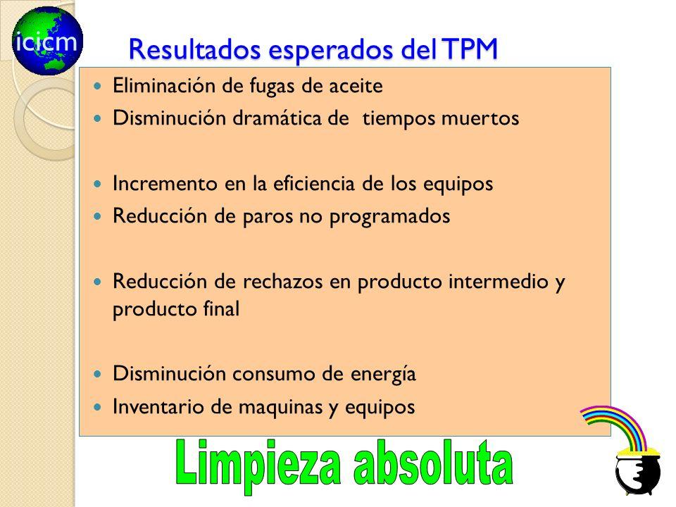 icicm Resultados esperados del TPM Eliminación de fugas de aceite Disminución dramática de tiempos muertos Incremento en la eficiencia de los equipos