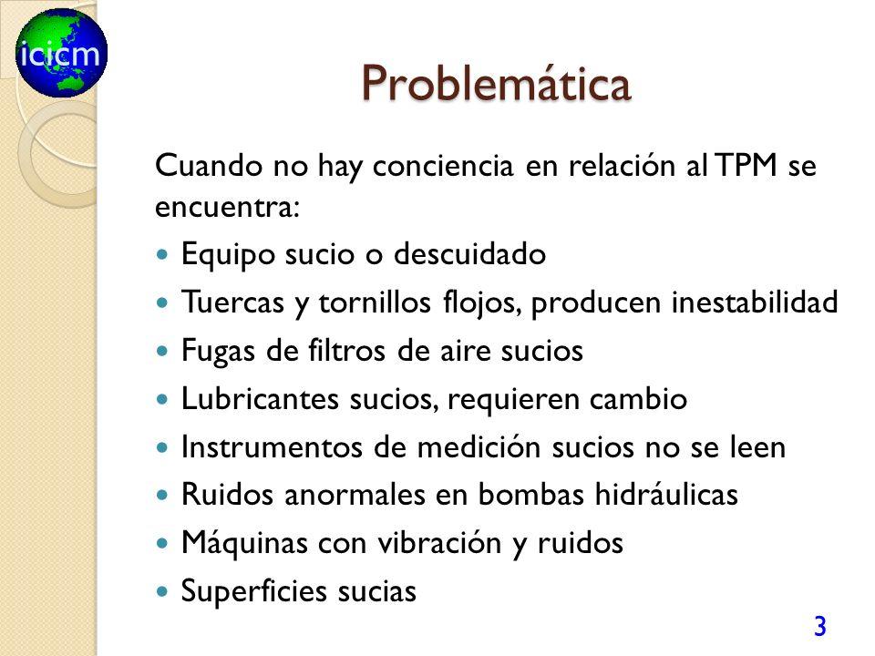 icicm Problemática Cuando no hay conciencia en relación al TPM se encuentra: Equipo sucio o descuidado Tuercas y tornillos flojos, producen inestabili
