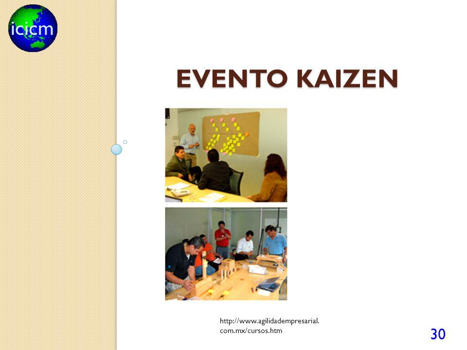 icicm EVENTO KAIZEN 30 http://www.agilidadempresarial. com.mx/cursos.htm
