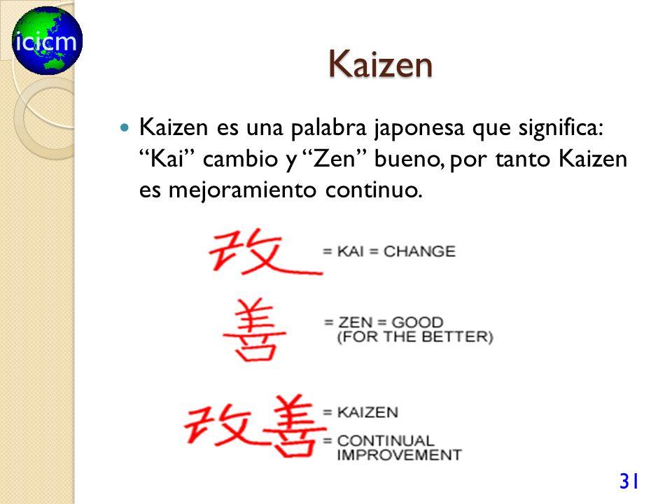 icicm Kaizen Kaizen es una palabra japonesa que significa: Kai cambio y Zen bueno, por tanto Kaizen es mejoramiento continuo. 31
